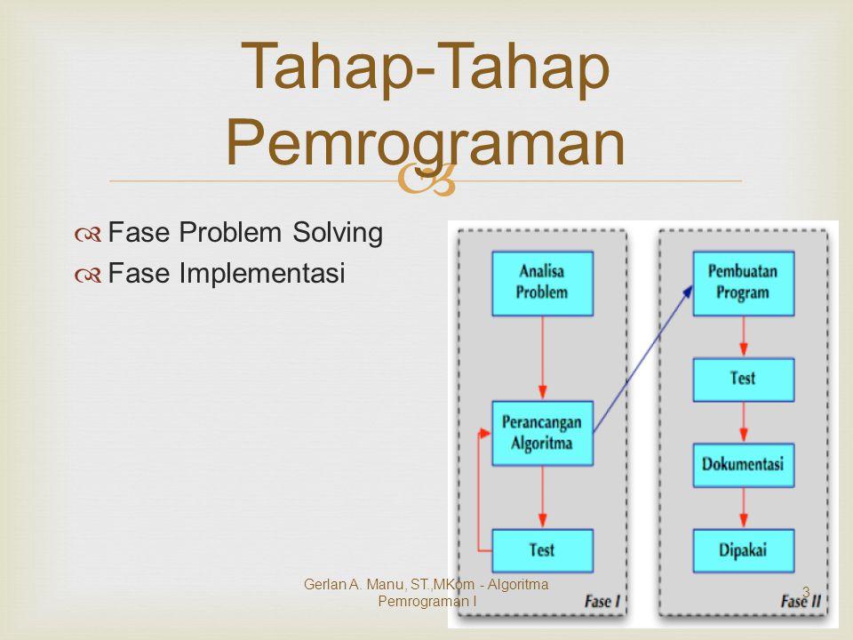   Fase Problem Solving  Fase Implementasi Tahap-Tahap Pemrograman Gerlan A. Manu, ST.,MKom - Algoritma Pemrograman I 3