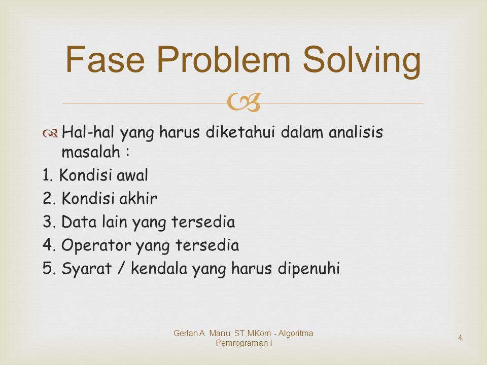   Hal-hal yang harus diketahui dalam analisis masalah : 1. Kondisi awal 2. Kondisi akhir 3. Data lain yang tersedia 4. Operator yang tersedia 5. Sya