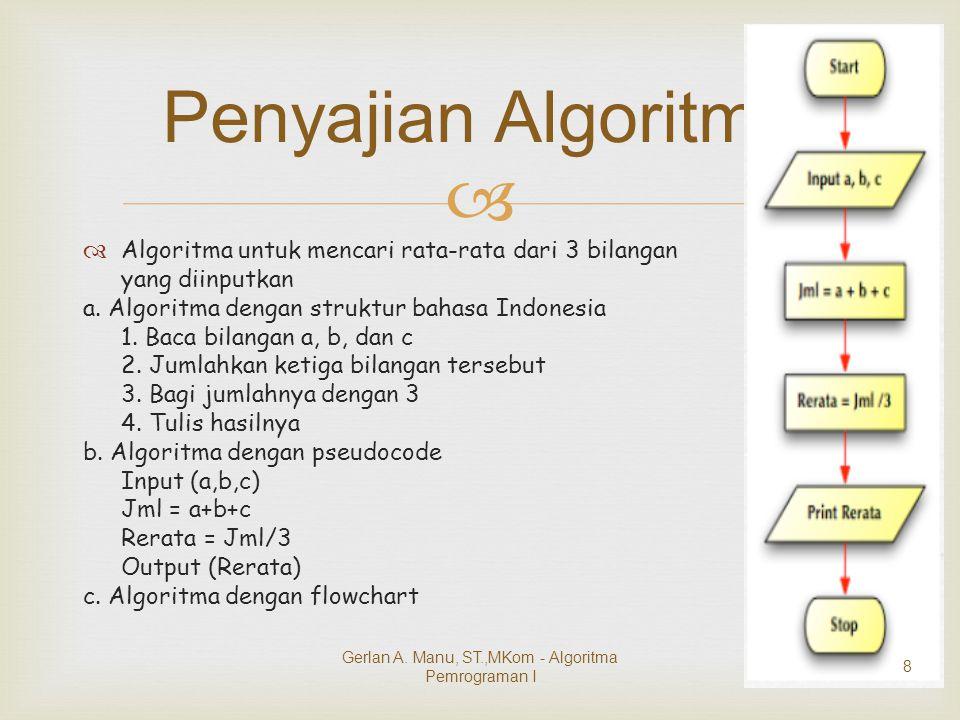   Algoritma untuk mencari rata-rata dari 3 bilangan yang diinputkan a. Algoritma dengan struktur bahasa Indonesia 1. Baca bilangan a, b, dan c 2. Ju