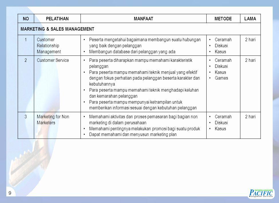 9 NOPELATIHANMANFAATMETODELAMA MARKETING & SALES MANAGEMENT 1Customer Relationship Management Peserta mengetahui bagaimana membangun suatu hubungan ya