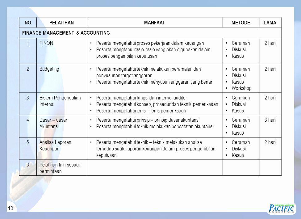 13 NOPELATIHANMANFAATMETODELAMA FINANCE MANAGEMENT & ACCOUNTING 1FINONPeserta mengetahui proses pekerjaan dalam keuangan Peserta mengtahui rasio-rasio