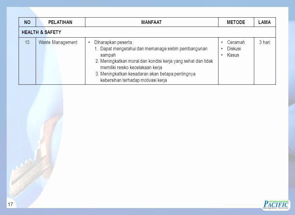 17 NOPELATIHANMANFAATMETODELAMA HEALTH & SAFETY 15Waste ManagementDiharapkan peserta : 1. Dapat mengetahui dan memanage sistim pembangunan sampah 2. M