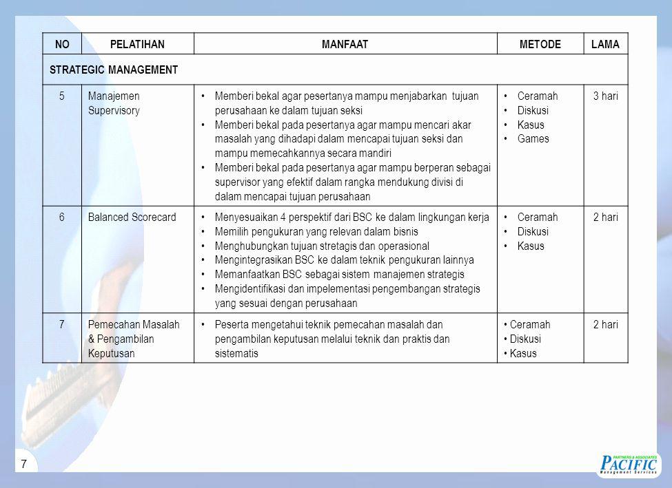 7 NOPELATIHANMANFAATMETODELAMA STRATEGIC MANAGEMENT 5Manajemen Supervisory Memberi bekal agar pesertanya mampu menjabarkan tujuan perusahaan ke dalam tujuan seksi Memberi bekal pada pesertanya agar mampu mencari akar masalah yang dihadapi dalam mencapai tujuan seksi dan mampu memecahkannya secara mandiri Memberi bekal pada pesertanya agar mampu berperan sebagai supervisor yang efektif dalam rangka mendukung divisi di dalam mencapai tujuan perusahaan Ceramah Diskusi Kasus Games 3 hari 6Balanced ScorecardMenyesuaikan 4 perspektif dari BSC ke dalam lingkungan kerja Memilih pengukuran yang relevan dalam bisnis Menghubungkan tujuan stretagis dan operasional Mengintegrasikan BSC ke dalam teknik pengukuran lainnya Memanfaatkan BSC sebagai sistem manajemen strategis Mengidentifikasi dan impelementasi pengembangan strategis yang sesuai dengan perusahaan Ceramah Diskusi Kasus 2 hari 7Pemecahan Masalah & Pengambilan Keputusan Peserta mengetahui teknik pemecahan masalah dan pengambilan keputusan melalui teknik dan praktis dan sistematis Ceramah Diskusi Kasus 2 hari