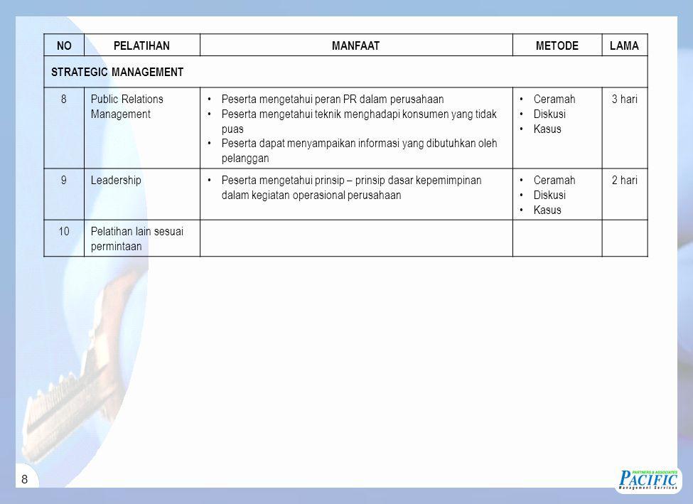 8 NOPELATIHANMANFAATMETODELAMA STRATEGIC MANAGEMENT 8Public Relations Management Peserta mengetahui peran PR dalam perusahaan Peserta mengetahui teknik menghadapi konsumen yang tidak puas Peserta dapat menyampaikan informasi yang dibutuhkan oleh pelanggan Ceramah Diskusi Kasus 3 hari 9LeadershipPeserta mengetahui prinsip – prinsip dasar kepemimpinan dalam kegiatan operasional perusahaan Ceramah Diskusi Kasus 2 hari 10Pelatihan lain sesuai permintaan