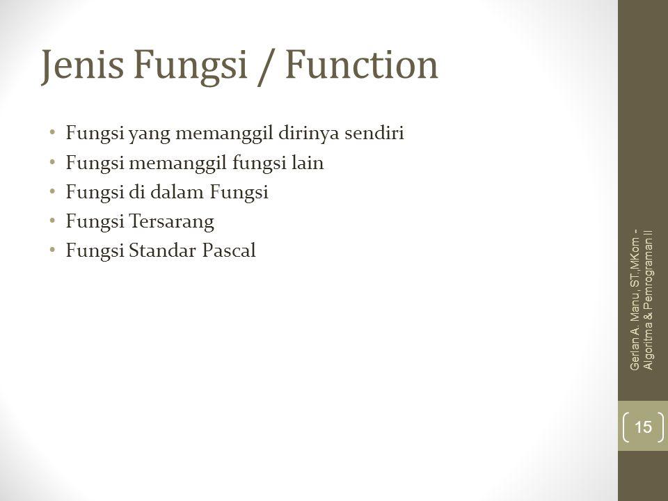 Jenis Fungsi / Function Fungsi yang memanggil dirinya sendiri Fungsi memanggil fungsi lain Fungsi di dalam Fungsi Fungsi Tersarang Fungsi Standar Pasc
