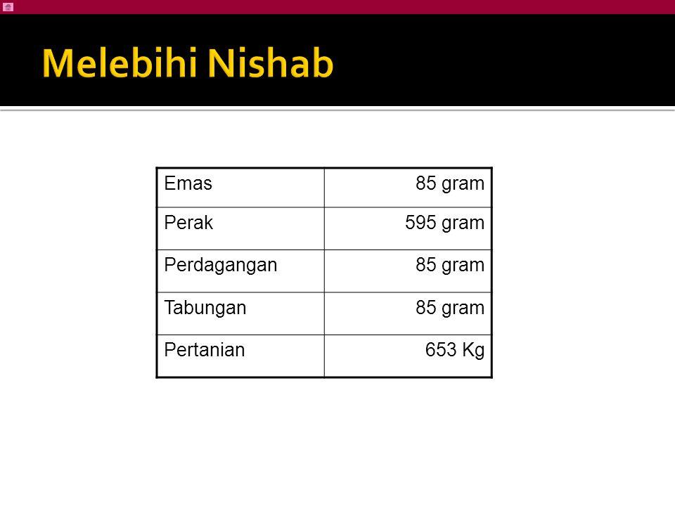 Emas85 gram Perak595 gram Perdagangan85 gram Tabungan85 gram Pertanian653 Kg