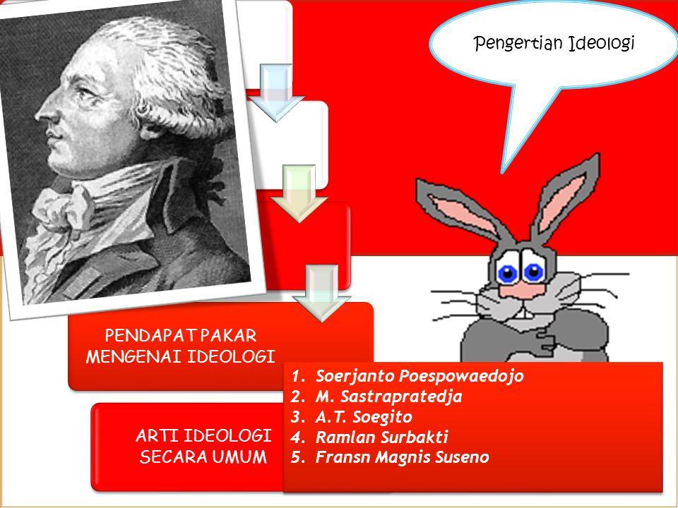 Pengertian Ideologi BAHASA YUNANI IDEA & LOGOS FILSUF PERANCIS ANTOINE DESTUTT DE TRACY PENDAPAT PAKAR MENGENAI IDEOLOGI ARTI IDEOLOGI SECARA UMUM 1.Soerjanto Poespowaedojo 2.M.