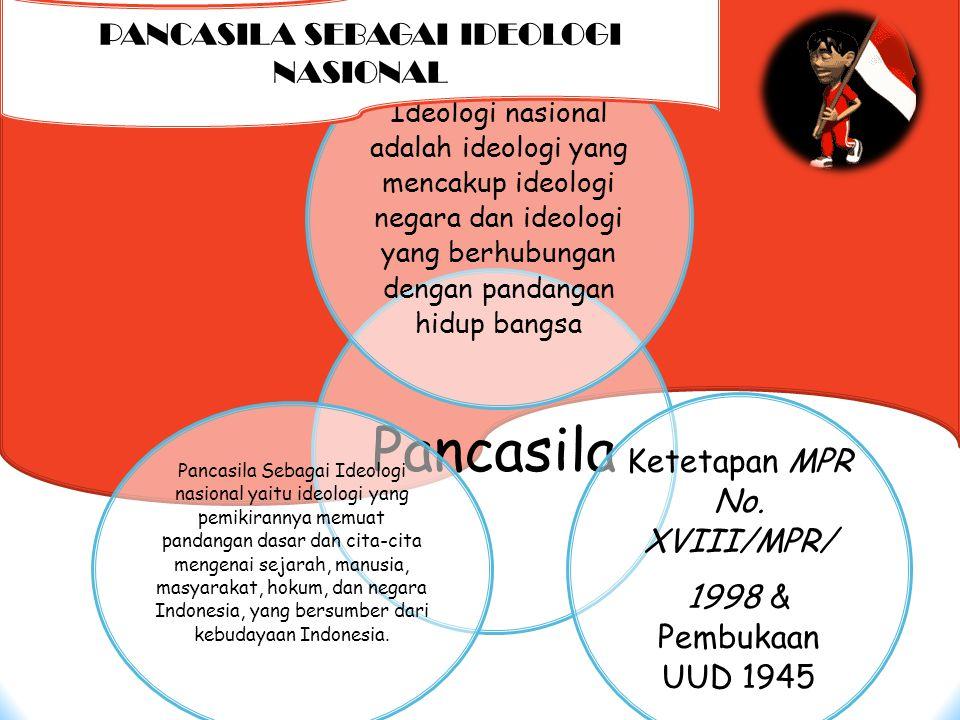 Pancasila Ideologi nasional adalah ideologi yang mencakup ideologi negara dan ideologi yang berhubungan dengan pandangan hidup bangsa Ketetapan MPR No.
