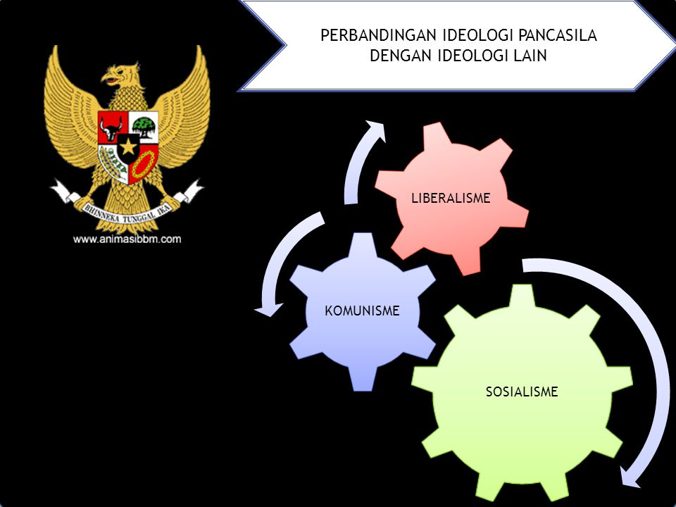 Pancasila Ideologi nasional adalah ideologi yang mencakup ideologi negara dan ideologi yang berhubungan dengan pandangan hidup bangsa Ketetapan MPR No
