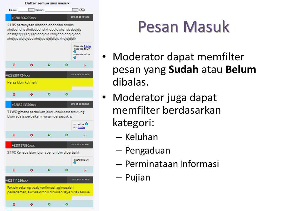 Pesan Masuk Moderator dapat memfilter pesan yang Sudah atau Belum dibalas. Moderator juga dapat memfilter berdasarkan kategori: – Keluhan – Pengaduan