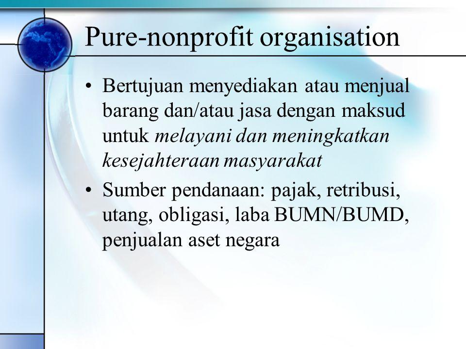 Pure-nonprofit organisation Bertujuan menyediakan atau menjual barang dan/atau jasa dengan maksud untuk melayani dan meningkatkan kesejahteraan masyar