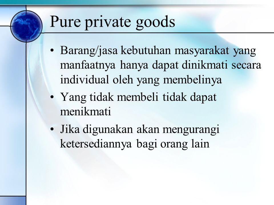 Pure private goods Barang/jasa kebutuhan masyarakat yang manfaatnya hanya dapat dinikmati secara individual oleh yang membelinya Yang tidak membeli ti