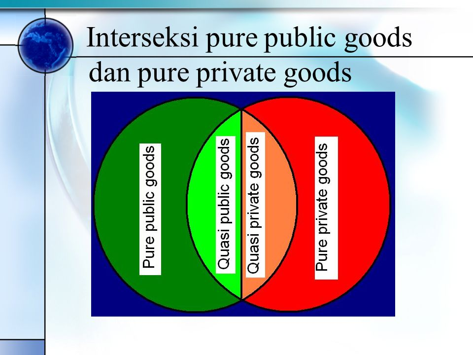 Interseksi pure public goods dan pure private goods