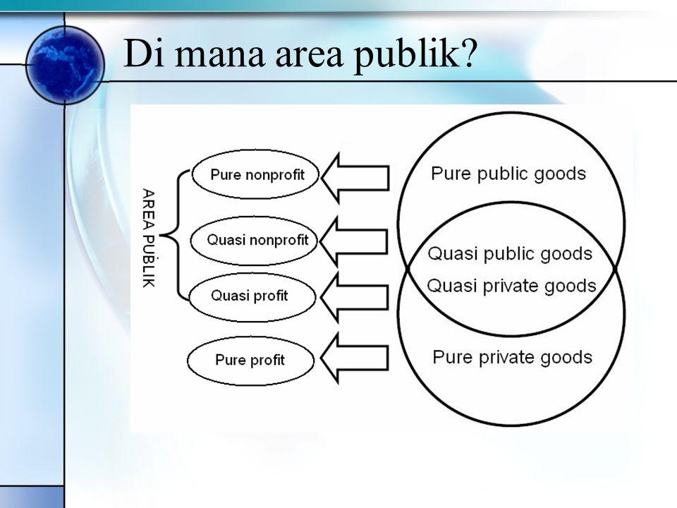 Di mana area publik?
