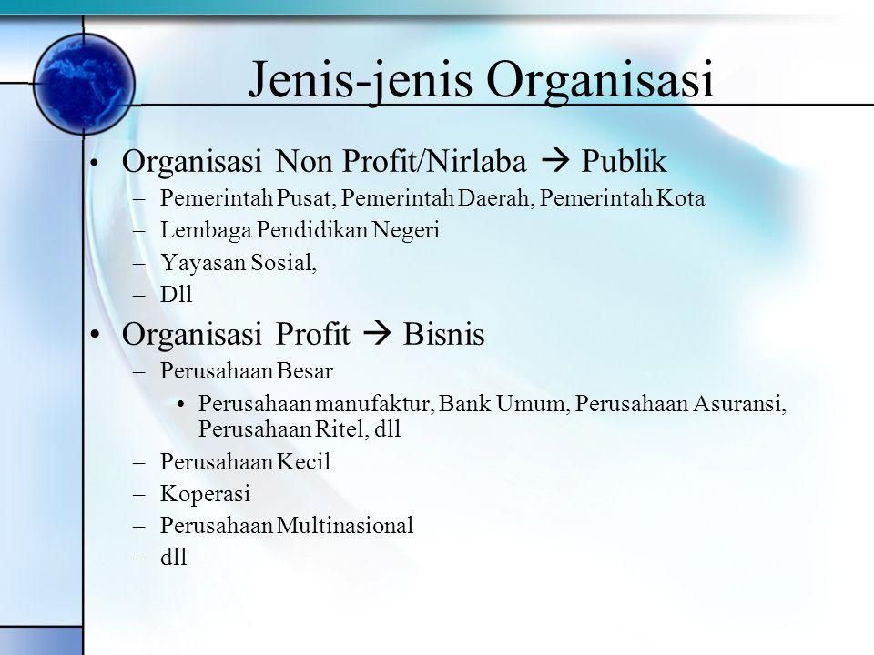 Jenis-jenis Organisasi Organisasi Non Profit/Nirlaba  Publik –Pemerintah Pusat, Pemerintah Daerah, Pemerintah Kota –Lembaga Pendidikan Negeri –Yayasa