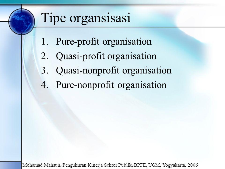 Tipe organsisasi 1.Pure-profit organisation 2.Quasi-profit organisation 3.Quasi-nonprofit organisation 4.Pure-nonprofit organisation Mohamad Mahsun, P