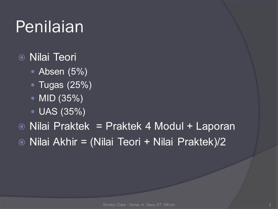 Penilaian  Nilai Teori Absen (5%) Tugas (25%) MID (35%) UAS (35%)  Nilai Praktek = Praktek 4 Modul + Laporan  Nilai Akhir = (Nilai Teori + Nilai Praktek)/2 Struktur Data - Gerlan A.