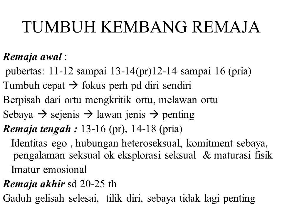 TUMBUH KEMBANG REMAJA Remaja awal : pubertas: 11-12 sampai 13-14(pr)12-14 sampai 16 (pria) Tumbuh cepat  fokus perh pd diri sendiri Berpisah dari ortu mengkritik ortu, melawan ortu Sebaya  sejenis  lawan jenis  penting Remaja tengah : 13-16 (pr), 14-18 (pria) Identitas ego, hubungan heteroseksual, komitment sebaya, pengalaman seksual ok eksplorasi seksual & maturasi fisik Imatur emosional Remaja akhir sd 20-25 th Gaduh gelisah selesai, tilik diri, sebaya tidak lagi penting