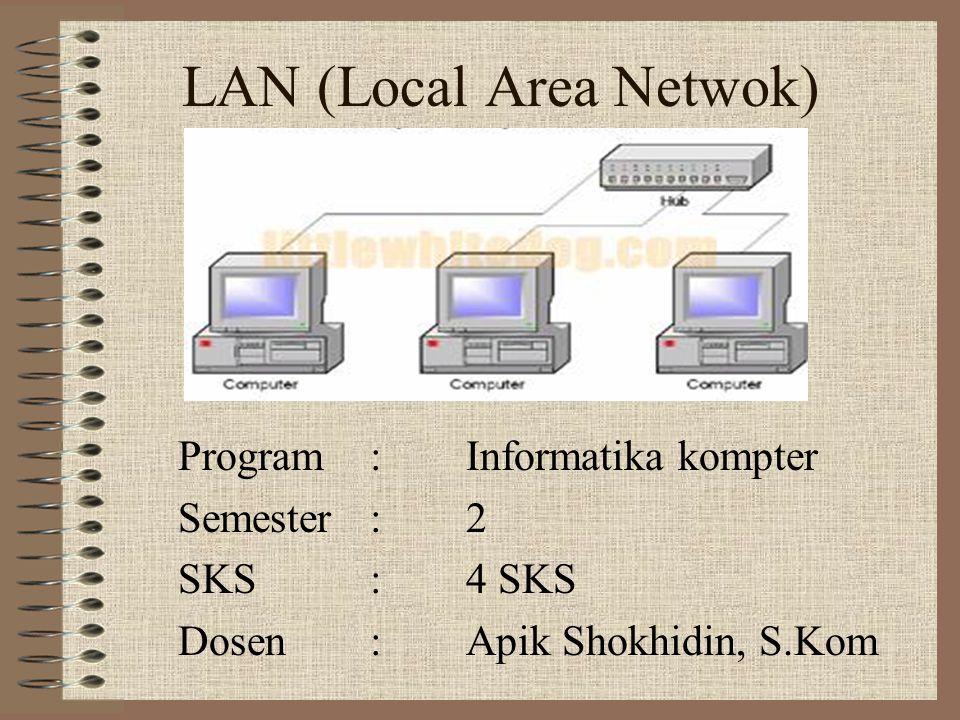 LAN (Local Area Netwok) Program:Informatika kompter Semester:2 SKS:4 SKS Dosen:Apik Shokhidin, S.Kom