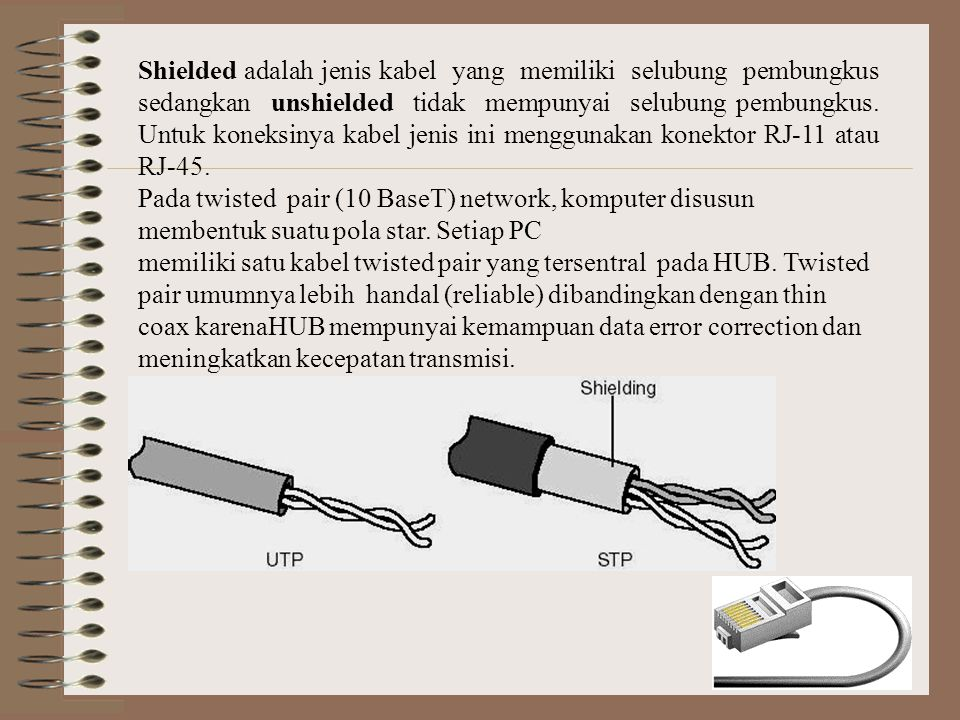 Shielded adalah jenis kabel yang memiliki selubung pembungkus sedangkan unshielded tidak mempunyai selubung pembungkus.