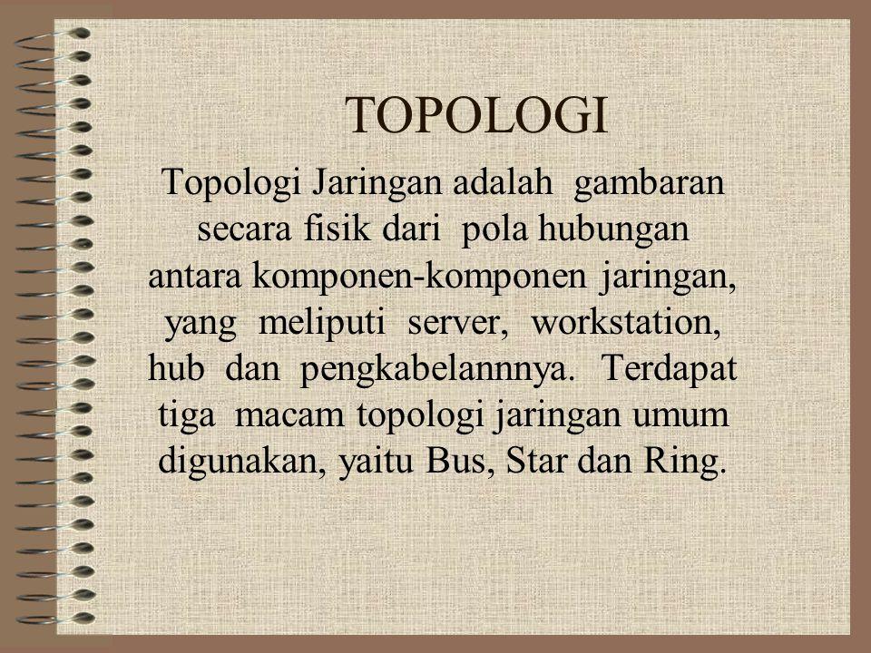 TOPOLOGI Topologi Jaringan adalah gambaran secara fisik dari pola hubungan antara komponen-komponen jaringan, yang meliputi server, workstation, hub dan pengkabelannnya.