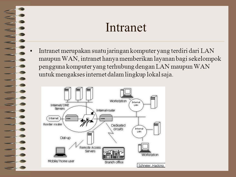 Komponen untuk LAN Kabel NIC (Ethernet Card) Connector HUB Tang Wripting