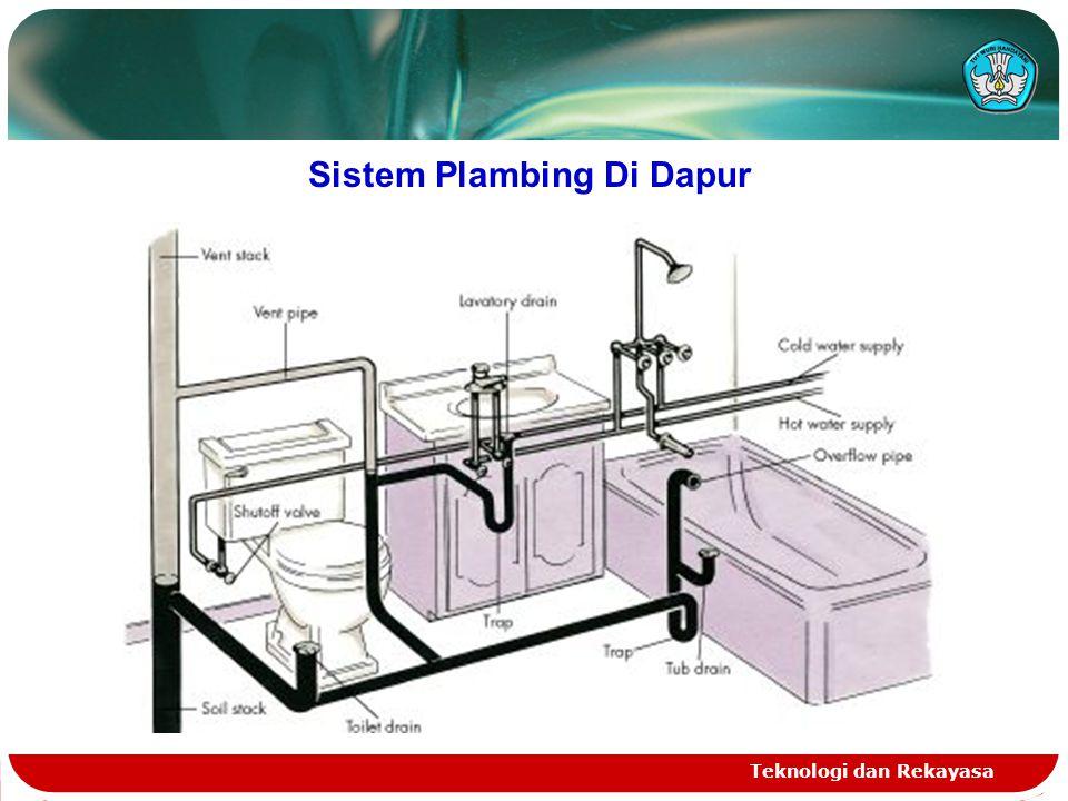 Sistem Plambing Di Dapur Teknologi dan Rekayasa