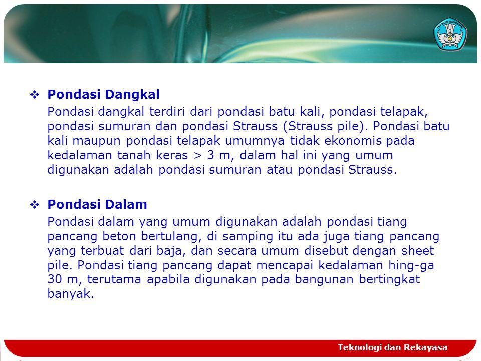  Pondasi Dangkal Pondasi dangkal terdiri dari pondasi batu kali, pondasi telapak, pondasi sumuran dan pondasi Strauss (Strauss pile). Pondasi batu ka
