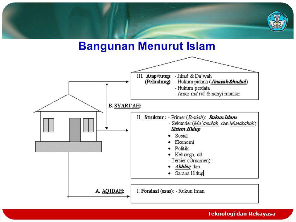 Bangunan Menurut Islam Teknologi dan Rekayasa