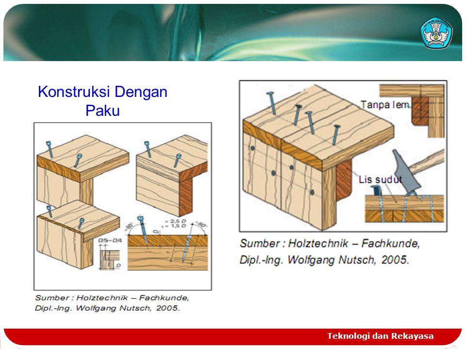 Konstruksi Dengan Paku Teknologi dan Rekayasa