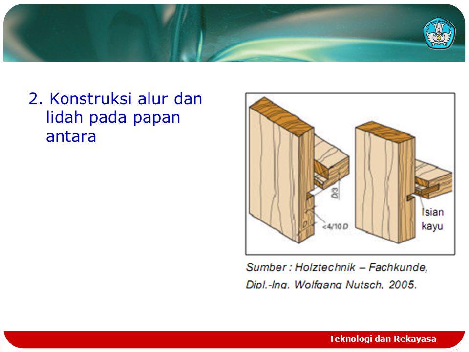 2. Konstruksi alur dan lidah pada papan antara Teknologi dan Rekayasa