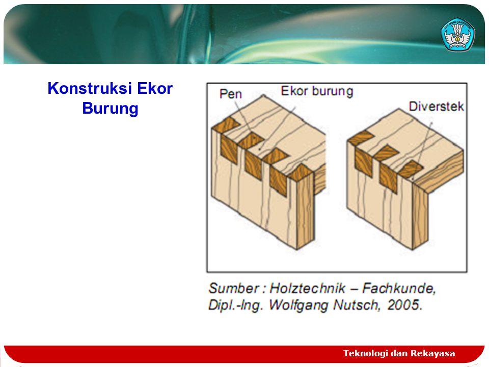 Konstruksi Ekor Burung Teknologi dan Rekayasa