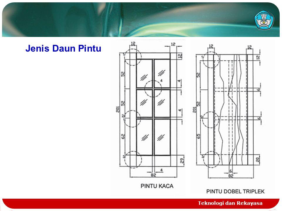 Jenis Daun Pintu Teknologi dan Rekayasa
