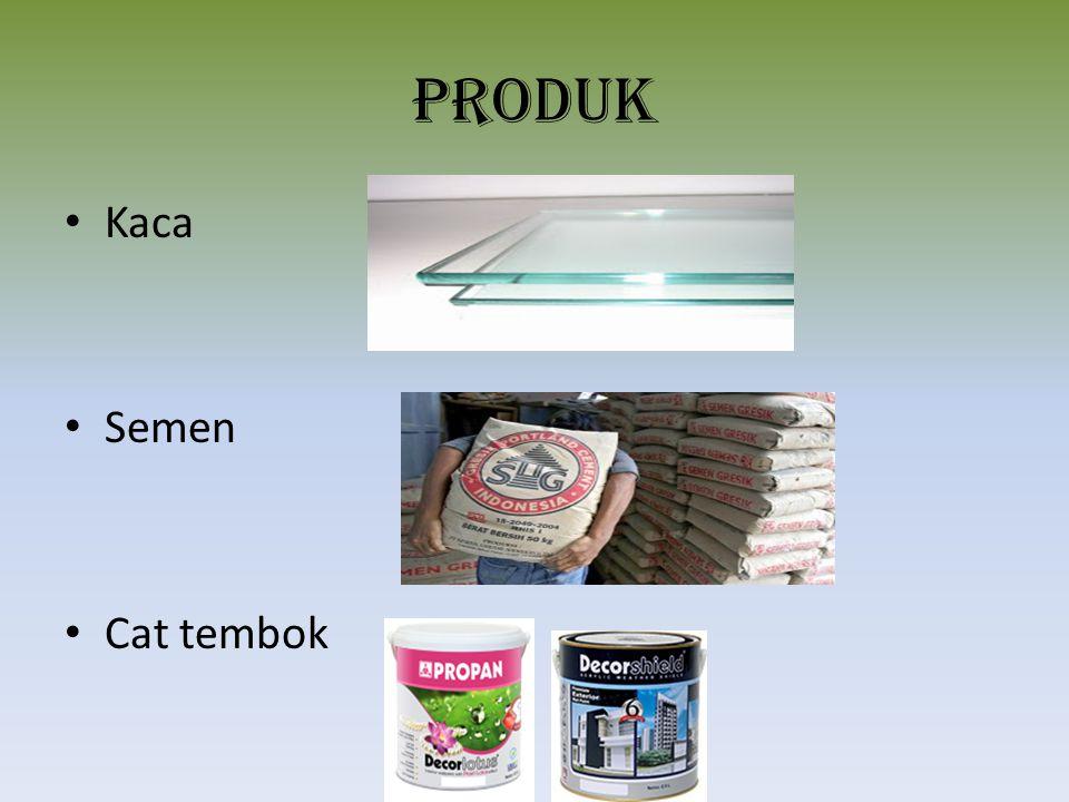 Kaca Bahan baku utama pembuatan kaca adalah pasir silica (sekitar 80%), yang berbeda hanya bahan pendukungnya.