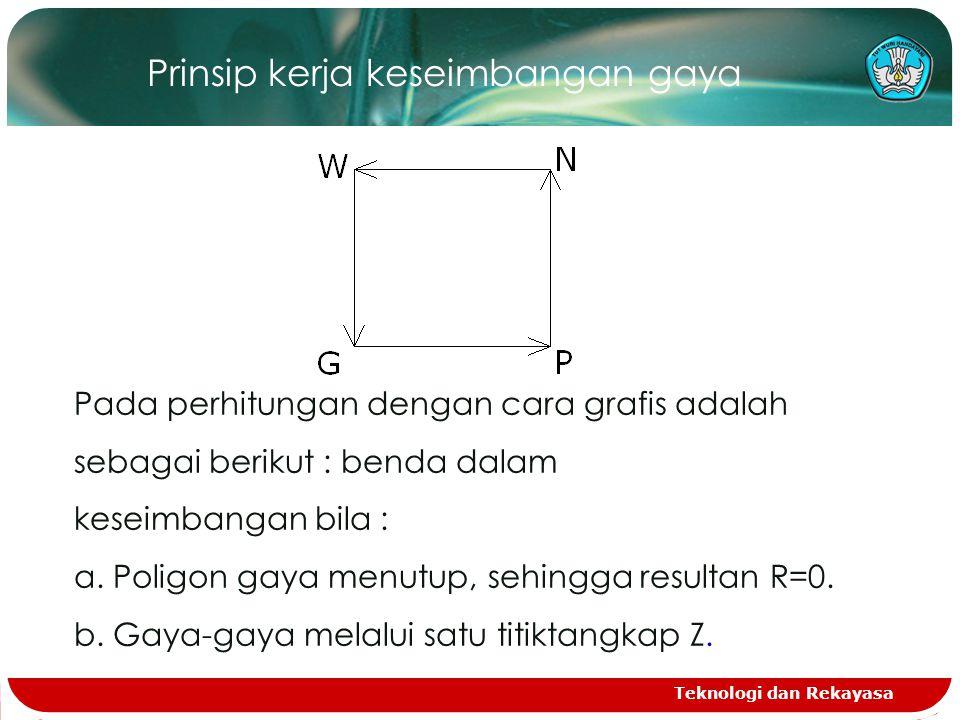 Teknologi dan Rekayasa Prinsip kerja keseimbangan gaya Pada perhitungan dengan cara grafis adalah sebagai berikut : benda dalam keseimbangan bila : a.