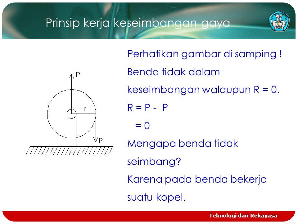 Teknologi dan Rekayasa Prinsip kerja keseimbangan gaya Perhatikan gambar di samping .