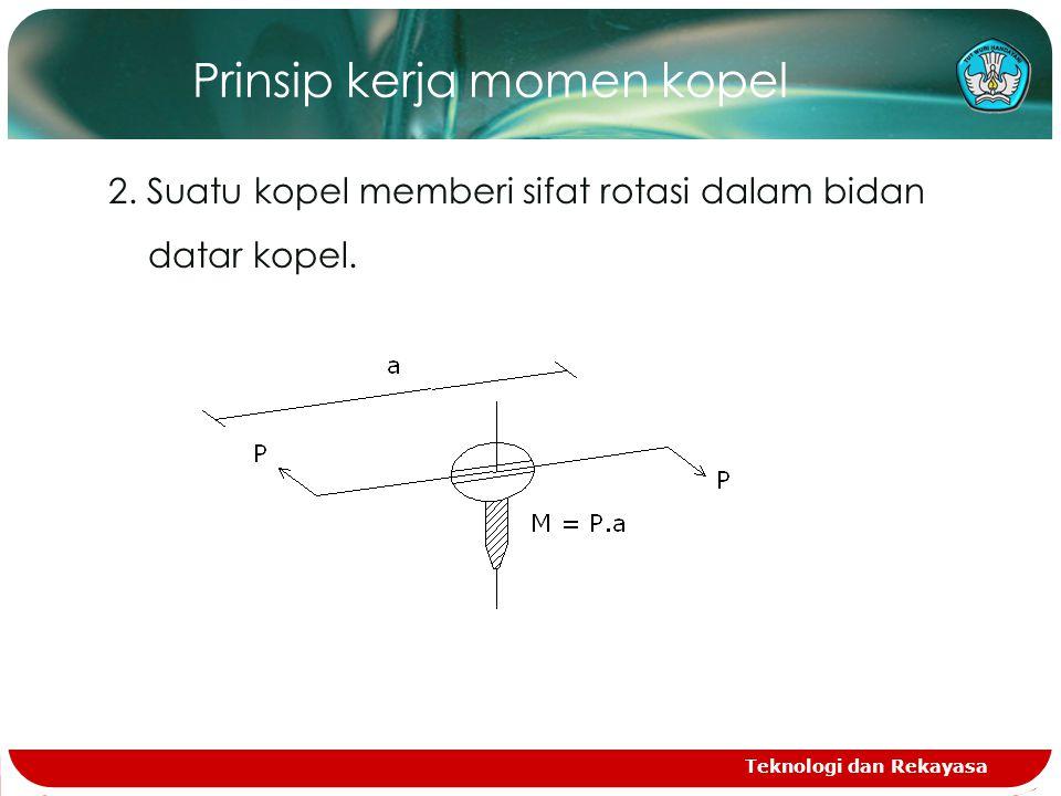 Teknologi dan Rekayasa Prinsip kerja momen kopel 2.