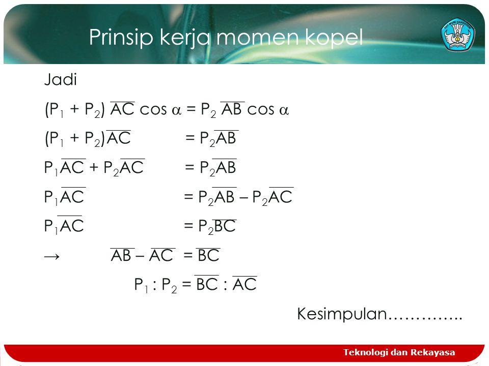 Teknologi dan Rekayasa Prinsip kerja momen kopel Jadi (P 1 + P 2 ) AC cos  = P 2 AB cos  (P 1 + P 2 )AC = P 2 AB P 1 AC + P 2 AC = P 2 AB P 1 AC = P 2 AB – P 2 AC P 1 AC = P 2 BC → AB – AC = BC P 1 : P 2 = BC : AC Kesimpulan…………..