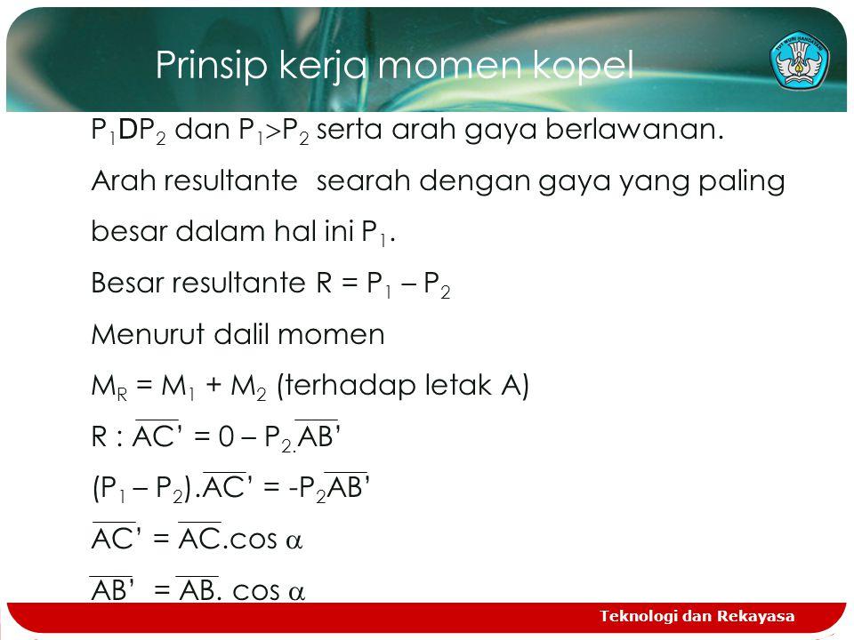 Teknologi dan Rekayasa Prinsip kerja momen kopel P 1 D P 2 dan P 1  P 2 serta arah gaya berlawanan.