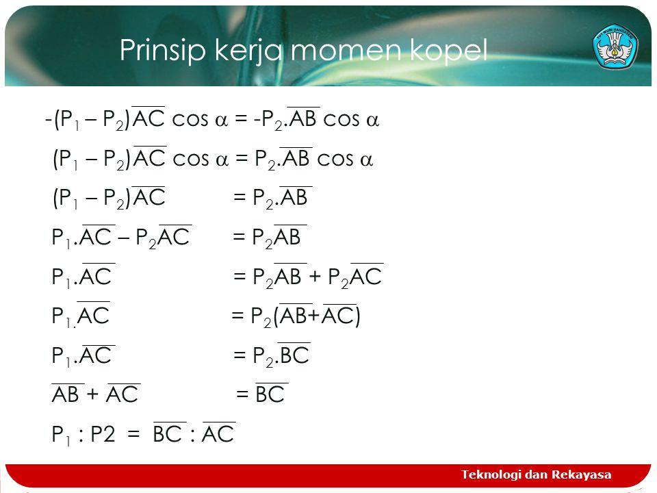 Teknologi dan Rekayasa Prinsip kerja momen kopel -(P 1 – P 2 )AC cos  = -P 2.AB cos  (P 1 – P 2 )AC cos  = P 2.AB cos  (P 1 – P 2 )AC = P 2.AB P 1.AC – P 2 AC = P 2 AB P 1.AC = P 2 AB + P 2 AC P 1.