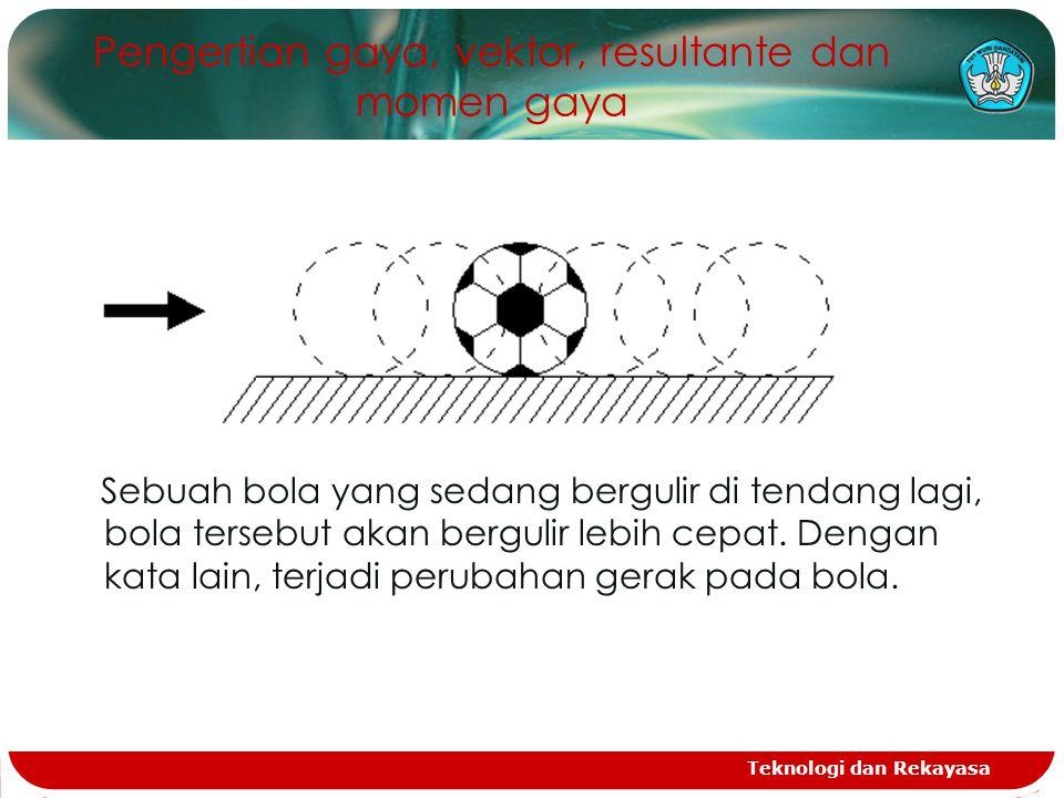Teknologi dan Rekayasa Pengertian gaya, vektor, resultante dan momen gaya Sebuah bola yang sedang bergulir di tendang lagi, bola tersebut akan bergulir lebih cepat.