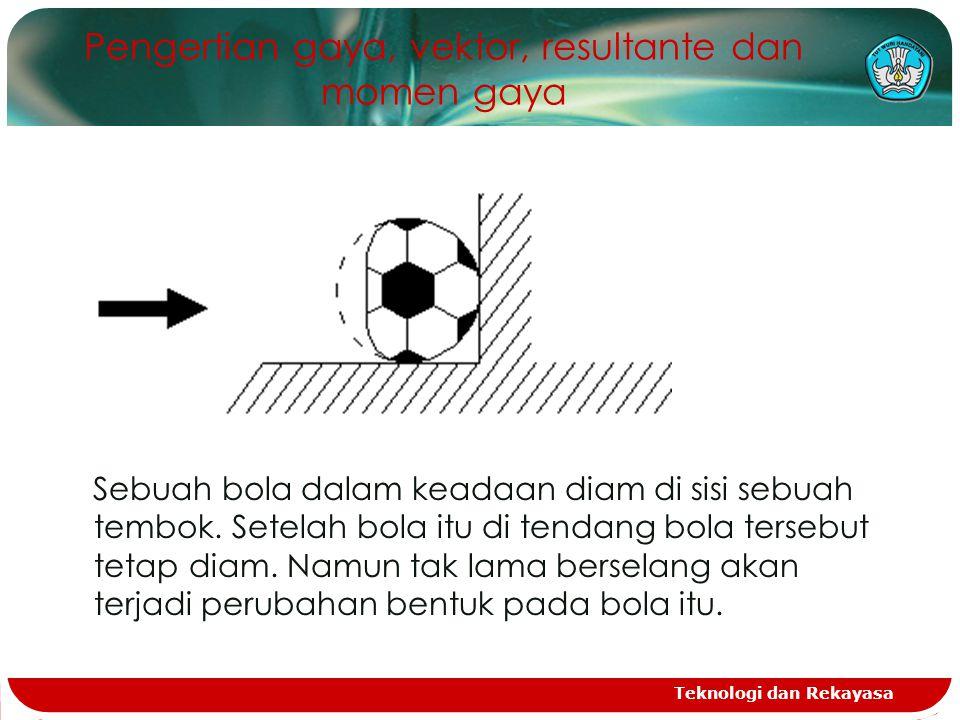 Teknologi dan Rekayasa Pengertian gaya, vektor, resultante dan momen gaya Sebuah bola dalam keadaan diam di sisi sebuah tembok.