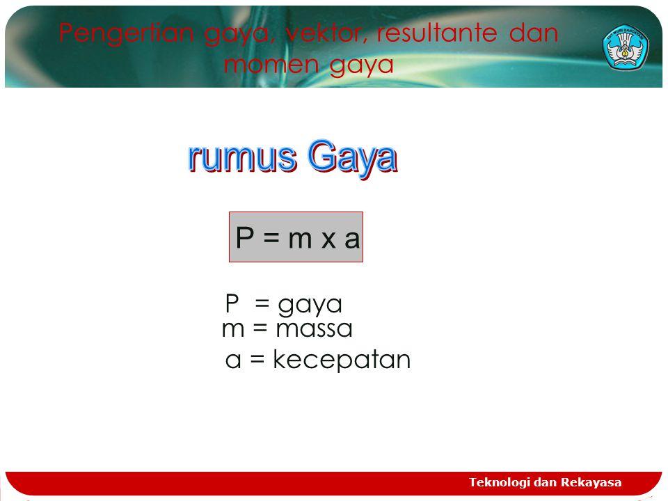 Teknologi dan Rekayasa Pengertian gaya, vektor, resultante dan momen gaya P = gaya m = massa a = kecepatan P = m x a
