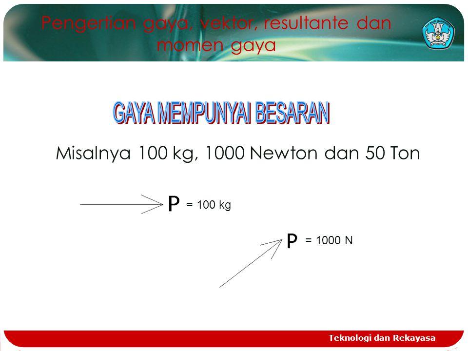 Teknologi dan Rekayasa Pengertian gaya, vektor, resultante dan momen gaya Misalnya 100 kg, 1000 Newton dan 50 Ton = 100 kg = 1000 N