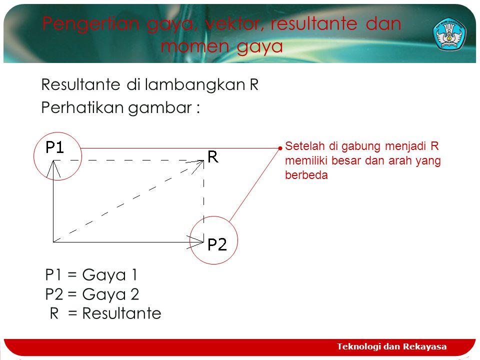 Teknologi dan Rekayasa Pengertian gaya, vektor, resultante dan momen gaya Resultante di lambangkan R Perhatikan gambar : P1 = Gaya 1 P2 = Gaya 2 R = Resultante Setelah di gabung menjadi R memiliki besar dan arah yang berbeda