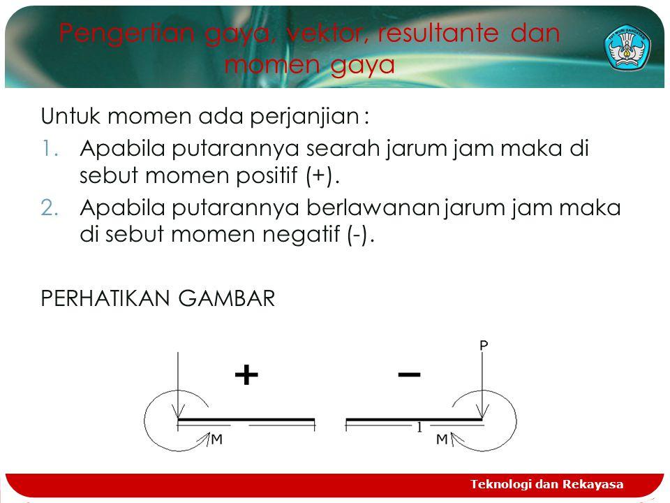 Teknologi dan Rekayasa Pengertian gaya, vektor, resultante dan momen gaya Untuk momen ada perjanjian : 1.Apabila putarannya searah jarum jam maka di sebut momen positif (+).