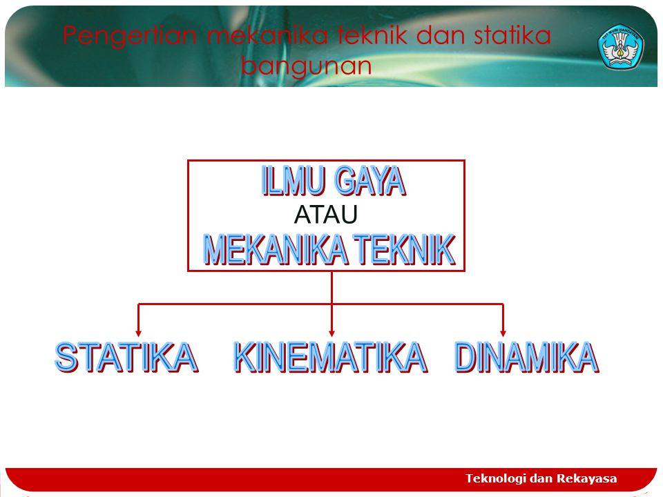 Teknologi dan Rekayasa Pengertian mekanika teknik dan statika bangunan ATAU