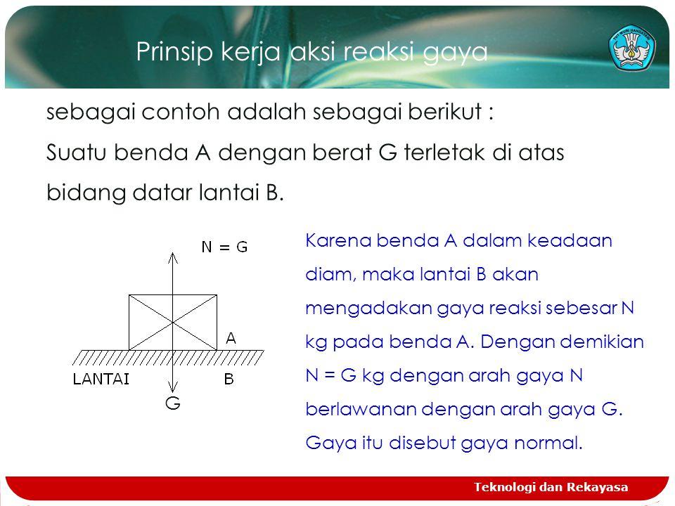 Teknologi dan Rekayasa Prinsip kerja aksi reaksi gaya sebagai contoh adalah sebagai berikut : Suatu benda A dengan berat G terletak di atas bidang datar lantai B.