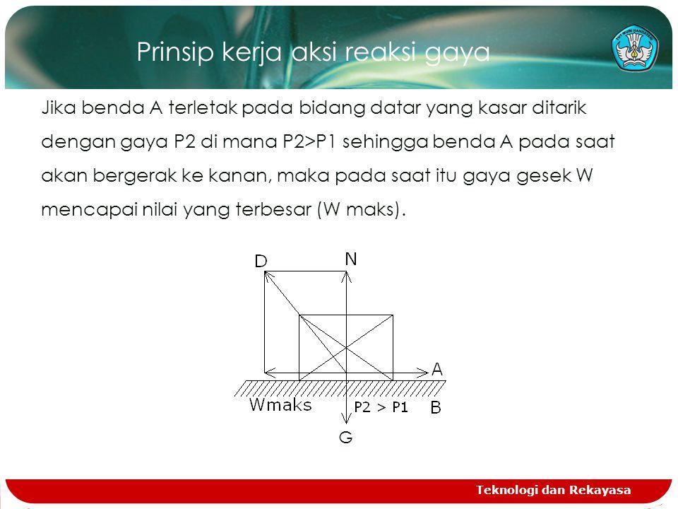 Teknologi dan Rekayasa Prinsip kerja aksi reaksi gaya Jika benda A terletak pada bidang datar yang kasar ditarik dengan gaya P2 di mana P2>P1 sehingga benda A pada saat akan bergerak ke kanan, maka pada saat itu gaya gesek W mencapai nilai yang terbesar (W maks).