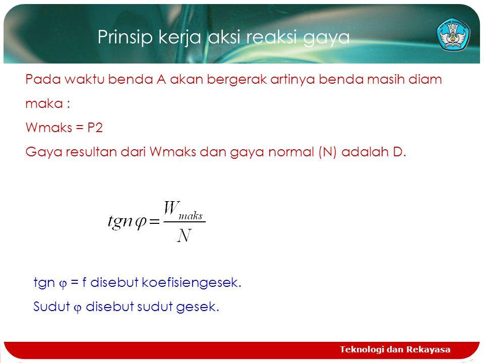 Teknologi dan Rekayasa Prinsip kerja aksi reaksi gaya Pada waktu benda A akan bergerak artinya benda masih diam maka : Wmaks = P2 Gaya resultan dari Wmaks dan gaya normal (N) adalah D.